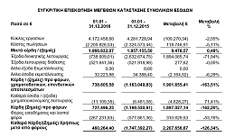 Click image for larger version  Name:corinth canal financial statement.PNG Views:337 Size:57.5 KB ID:189102