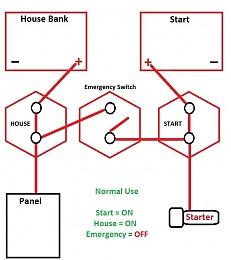 Click image for larger version  Name:MS Diagram.jpg Views:72 Size:99.3 KB ID:189358