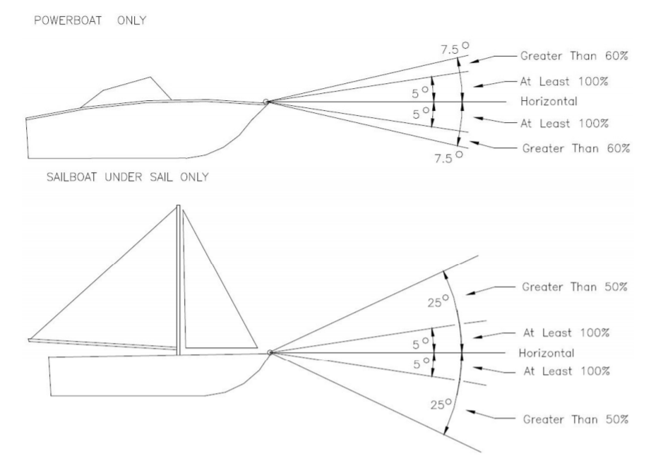 Click image for larger version  Name:Nav lights.PNG Views:32 Size:128.9 KB ID:189378