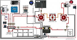 Click image for larger version  Name:ACR-Vessel-System-Wiring-1.jpg Views:275 Size:242.9 KB ID:189855