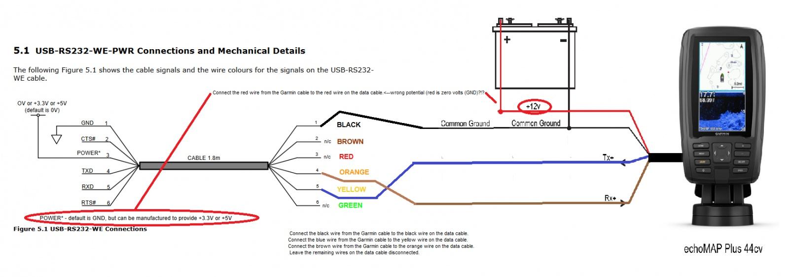 Garmin Nmea 0183 Wiring Diagram from www.cruisersforum.com