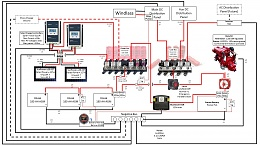 Click image for larger version  Name:AGM Charging.JPG Views:744 Size:197.8 KB ID:193459