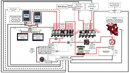 Click image for larger version  Name:LiFePO4 Charging.JPG Views:542 Size:196.3 KB ID:193460