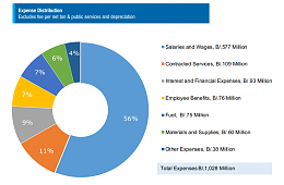 Click image for larger version  Name:panama canal expenses.PNG Views:108 Size:140.6 KB ID:194535