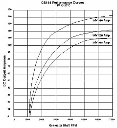 Click image for larger version  Name:alt_cs144_curve.jpg Views:36 Size:29.8 KB ID:195701