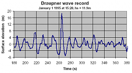 Click image for larger version  Name:Draupner_close-up.png Views:120 Size:11.9 KB ID:19633