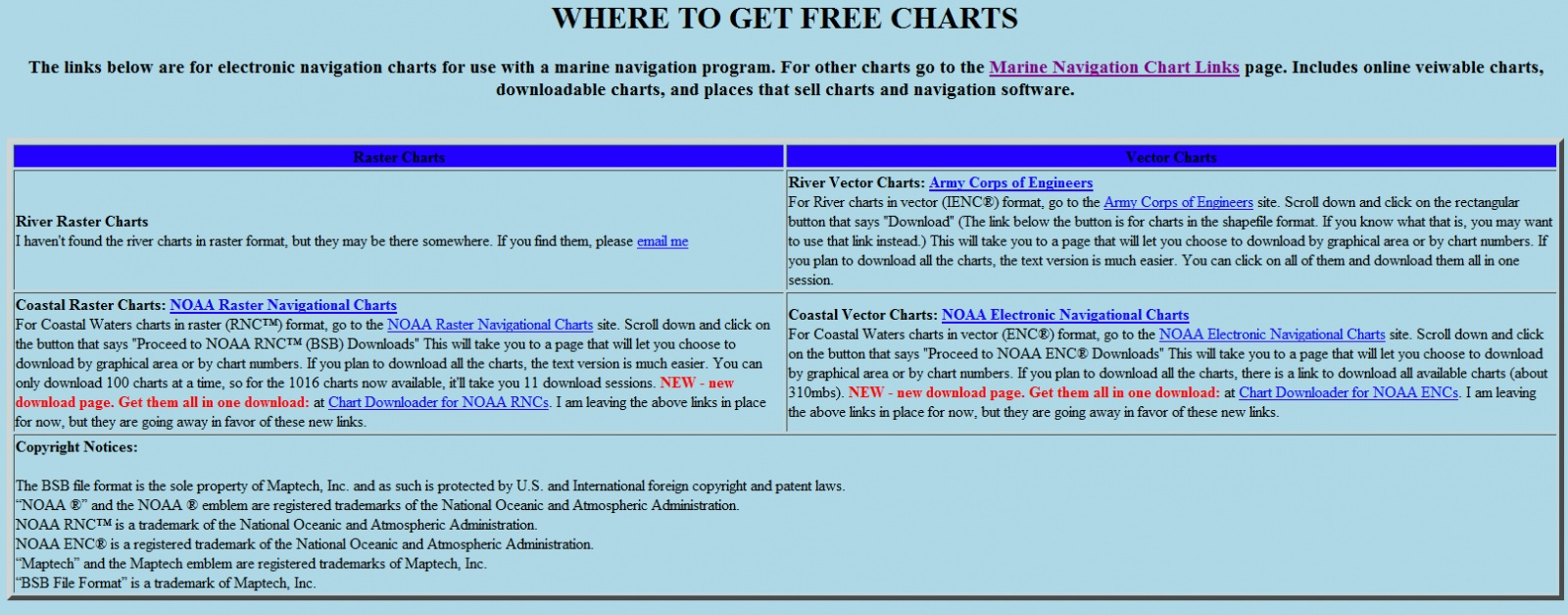 Click image for larger version  Name:charts.jpg Views:153 Size:374.1 KB ID:19678