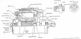 Click image for larger version  Name:YSx Starter motor.png Views:58 Size:202.4 KB ID:197158