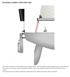 Click image for larger version  Name:Windvane with rim tab.jpg Views:169 Size:85.5 KB ID:197877