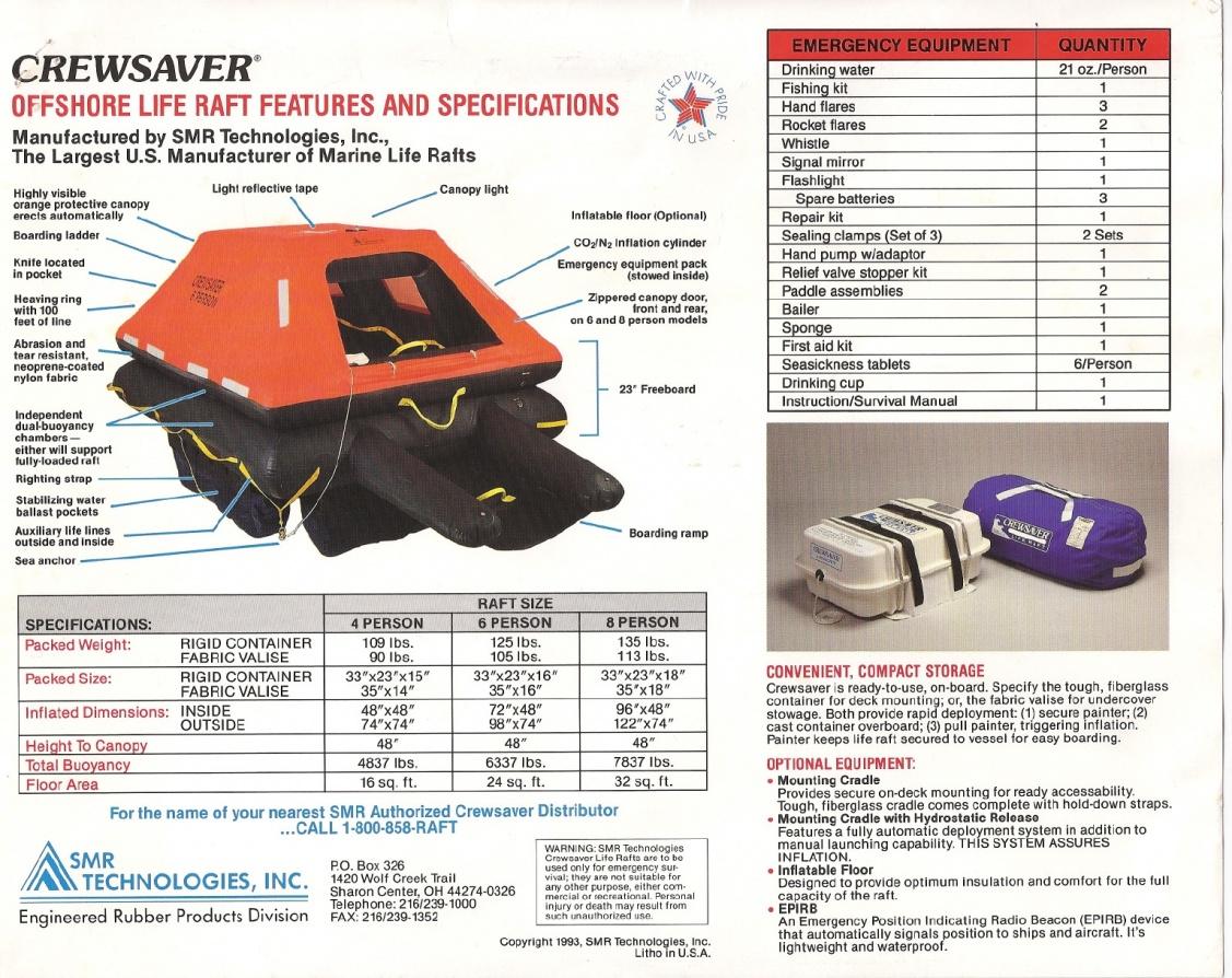 Click image for larger version  Name:Crewsaver6personSolasALiferaft 1.jpg Views:159 Size:428.0 KB ID:20003