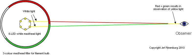 Click image for larger version  Name:LED mastlight optics.jpg Views:183 Size:20.1 KB ID:20012