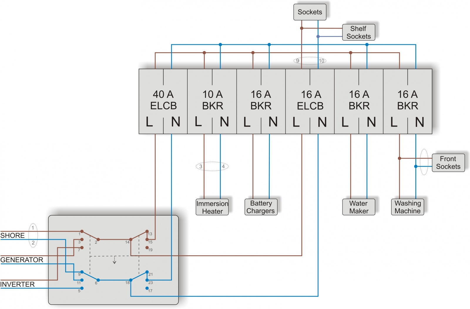 Separate Charger And Inverter Or Cruisers Wiring Diagram Click Image For Larger Version Name Ac Views 2686 Size