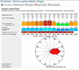 Click image for larger version  Name:November winds-Antigua.jpg Views:115 Size:138.3 KB ID:20246