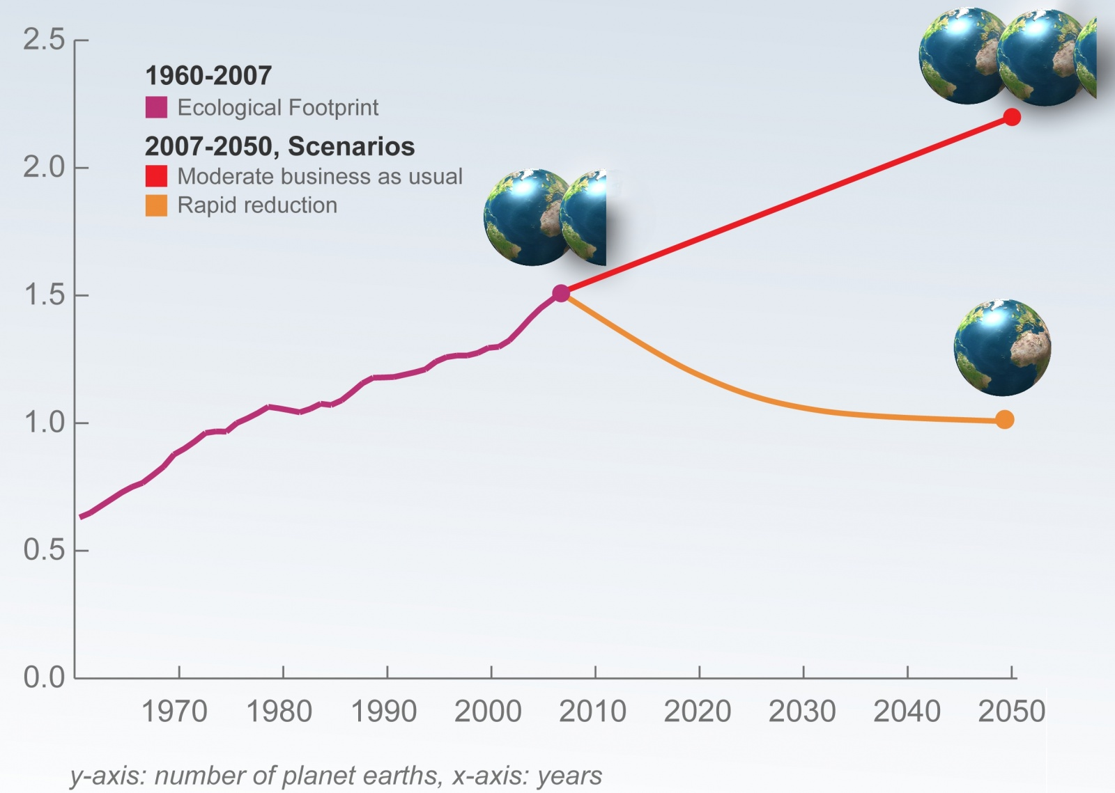 Click image for larger version  Name:Number_of_Planets_Scenarios2007.jpg Views:62 Size:232.2 KB ID:20351