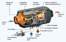 Click image for larger version  Name:trech_airheater.jpg Views:556 Size:91.6 KB ID:20552