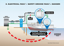 Click image for larger version  Name:Dangerous Electrical Field Shore Power Supply.jpg Views:200 Size:137.3 KB ID:208327