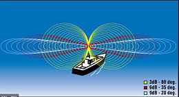 Click image for larger version  Name:antenna.JPG Views:11 Size:30.7 KB ID:209231