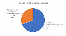Click image for larger version  Name:SB Cruise Expense 1.jpg Views:100 Size:32.1 KB ID:210144