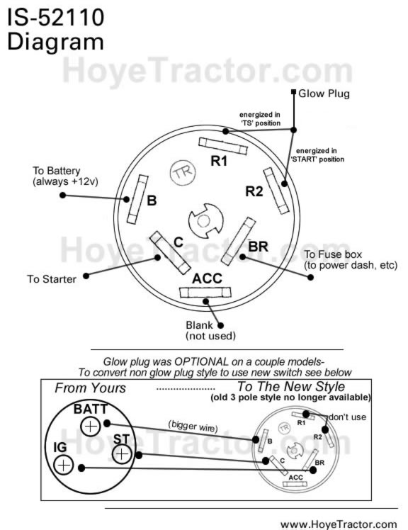 Ford Sel Ignition Wiring Diagram - Fusebox and Wiring Diagram symbol-rank -  symbol-rank.modenanuoto.it | Ford Sel Ignition Wiring Diagram |  | diagram database - modenanuoto.it