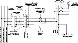 Click image for larger version  Name:fine-plc-panel-wiring-diagram-marine-ac-wiring-wiring-diagramdiy-shore-power-west-marine-marine-.jpg Views:51 Size:50.0 KB ID:211477