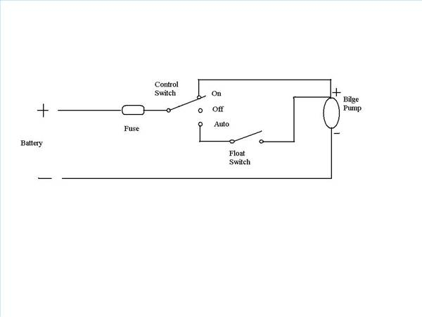 3 Wire Float Switch Wiring Diagram from www.cruisersforum.com