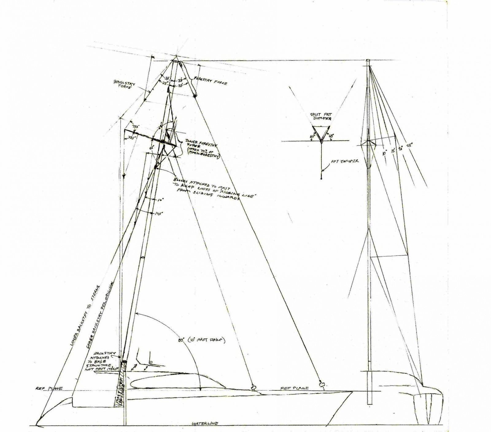 Click image for larger version  Name:Aft-Mast Rig Vector Forces.jpg Views:1092 Size:356.4 KB ID:21322