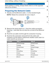 Click image for larger version  Name:netowrk cable pinout.jpg Views:18 Size:445.4 KB ID:215796