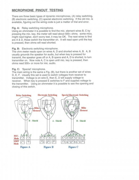Click image for larger version  Name:mic-testing.jpg Views:155 Size:159.2 KB ID:21725