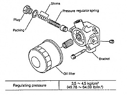 Yanmar 4JHTE Low Oil Pressure Reading - Cruisers & Sailing