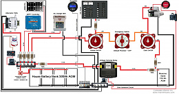 Click image for larger version  Name:ACR-Vessel-System-Wiring-1.jpg Views:210 Size:242.9 KB ID:218485