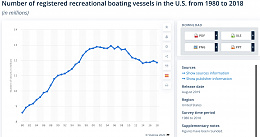 Click image for larger version  Name:boat sales.jpg Views:344 Size:260.8 KB ID:219956