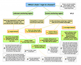 Click image for larger version  Name:which chain to choose v1.2.jpg Views:67 Size:470.5 KB ID:219979