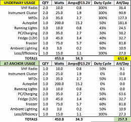 Click image for larger version  Name:Energy Consumption Underway vs <a title=