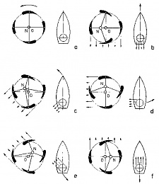 Click image for larger version  Name:Voith Schneider Propeller_2.jpg Views:462 Size:62.9 KB ID:22957