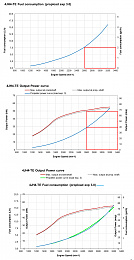 Click image for larger version  Name:4JH4-TE Curves.jpg Views:12 Size:270.2 KB ID:229634