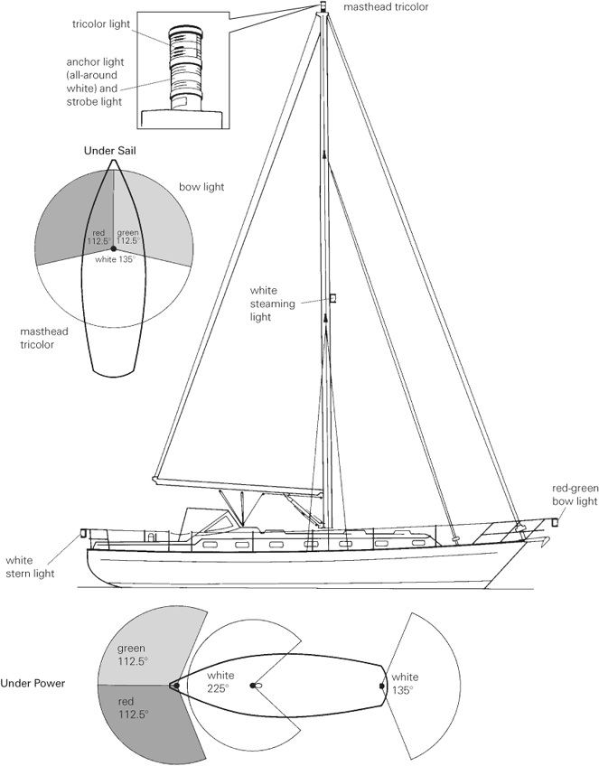 Click image for larger version  Name:SailboatNavigationLiights.png Views:188 Size:65.9 KB ID:23309