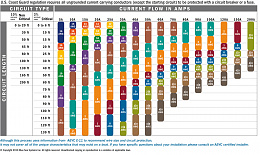 Click image for larger version  Name:DC wire selection chart.jpg Views:110 Size:431.0 KB ID:233499