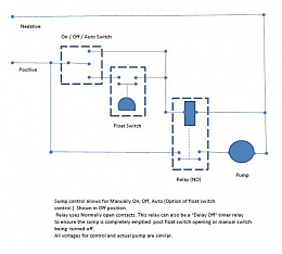 Click image for larger version  Name:Sump Control.JPG Views:25 Size:39.0 KB ID:234121
