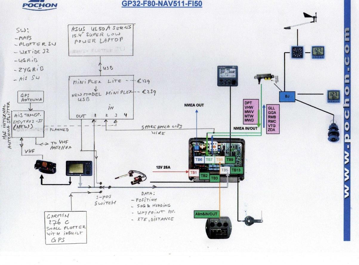 Garmin 430 Gps Wiring Diagram Auto Electrical 4 Pin Striker Voltage
