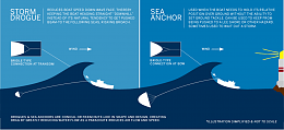 Click image for larger version  Name:Storm drogue and sea anchor.png Views:48 Size:181.1 KB ID:236558