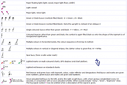 Click image for larger version  Name:IALA markers.png Views:180 Size:48.7 KB ID:23961