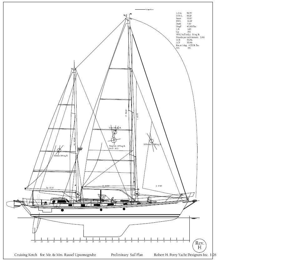 Ketch Rig       Why ? - Cruisers & Sailing Forums