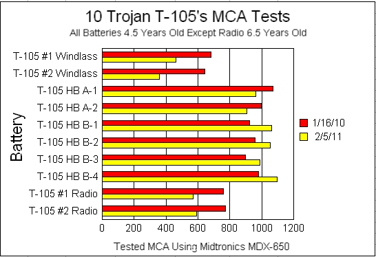 Click image for larger version  Name:10Trojans020511.jpg Views:96 Size:76.5 KB ID:26225