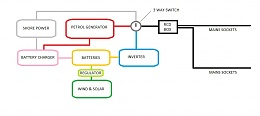 Click image for larger version  Name:wiring layout.jpg Views:223 Size:52.2 KB ID:29142