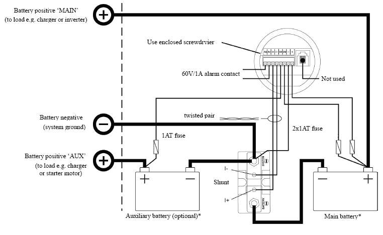 [DIAGRAM] 318899 Loupe Monitor Wiring Diagram FULL Version