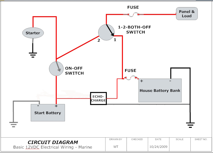 which battery for the bilge pump cruisers sailing forums click image for larger version basic12vdc jpg views 1638 size 88 7