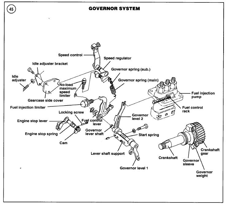 [DIAGRAM] Rotator.php Master Cylinder Wire Diagram Full