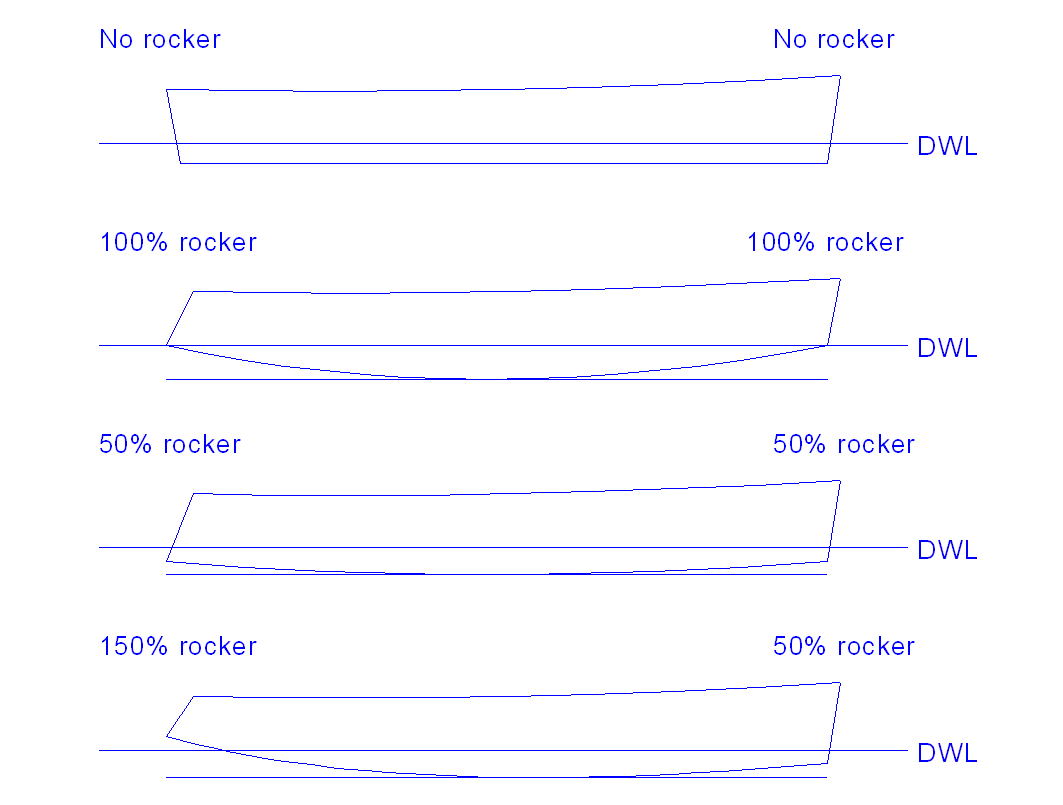 Click image for larger version  Name:Keel rocker.png Views:119 Size:15.5 KB ID:3004