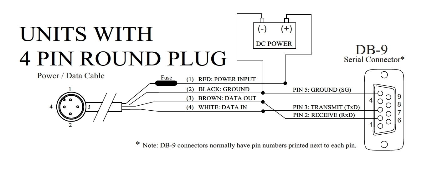Click image for larger version  Name:Power-Data Cable PC Wiring.jpg Views:443 Size:181.1 KB ID:30083