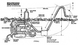 Click image for larger version  Name:Engine Raw Water Diagram.jpg Views:2224 Size:32.7 KB ID:30218